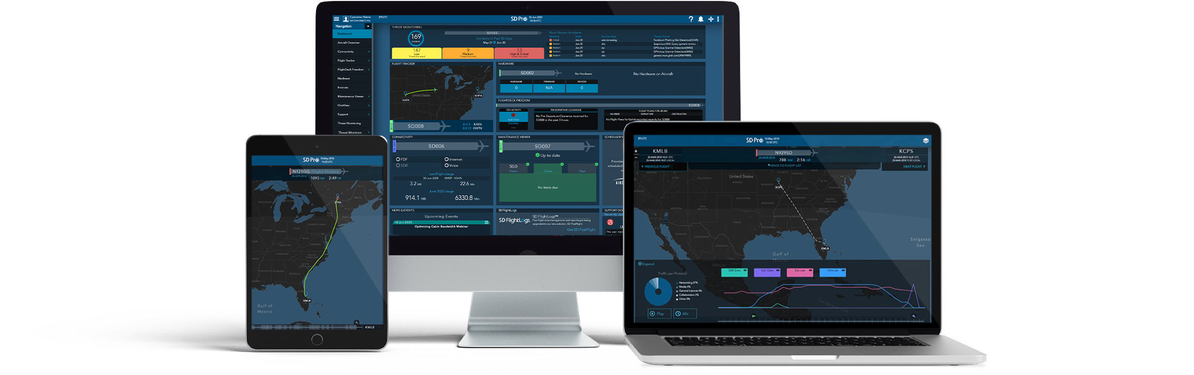 SD Pro is fully responsive and works across all devices and screen sizes